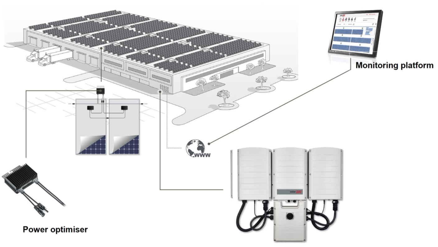 SolarEdge 3 phase 82.8kW inverter Installation overview
